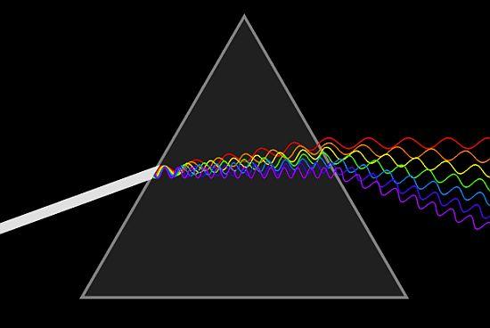 solar-spectrum